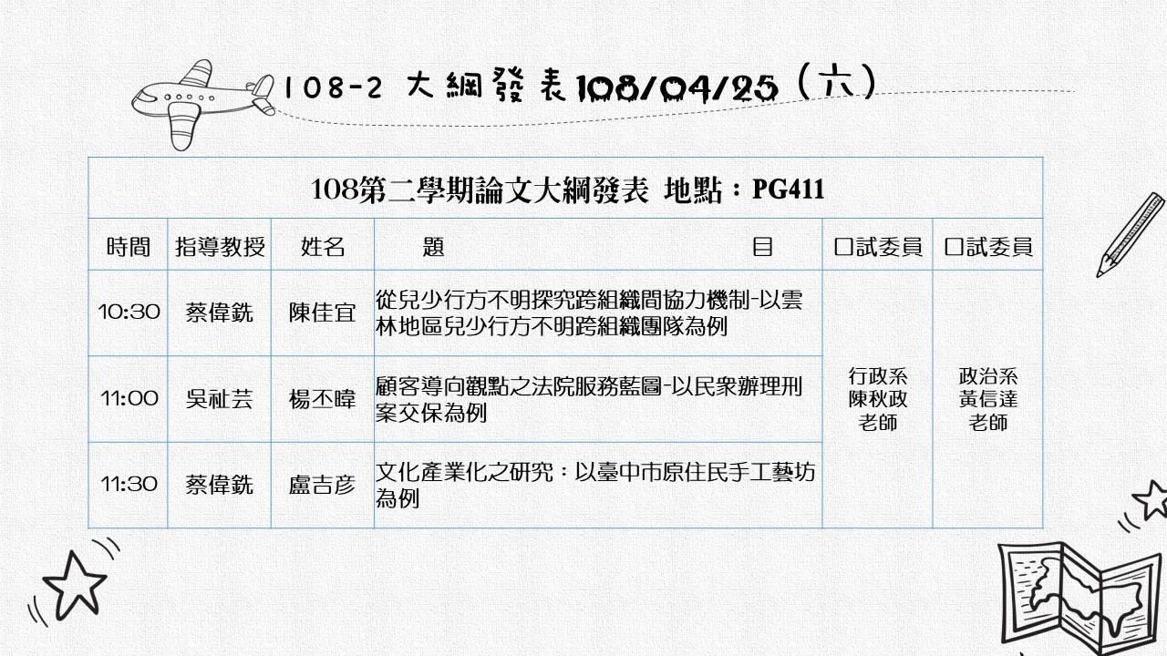 108-2論文大綱發表會