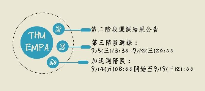 107-1第二階段選課結果暨第三階段、加退選階段選課公告